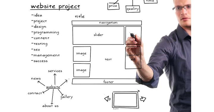 Webdesign Process
